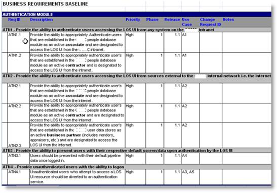 sample requirement analysis