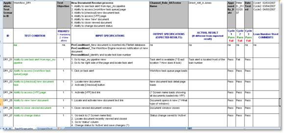 uat scenarios template - test script